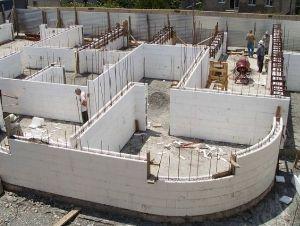 Строительство Тёплого дома в Астрахани под ключ цена